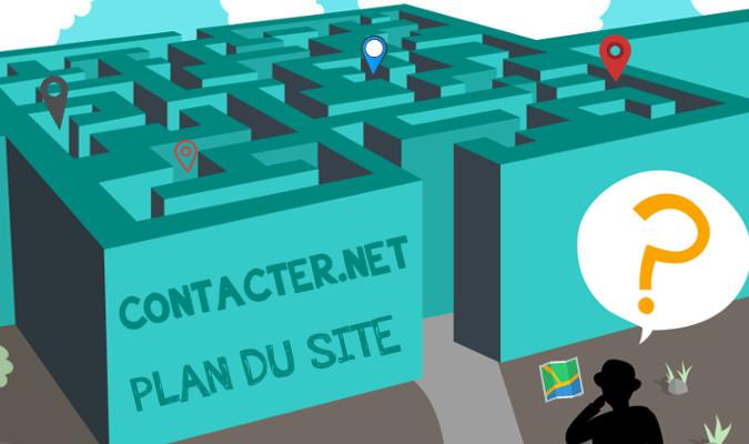 Aide pour contacter.net